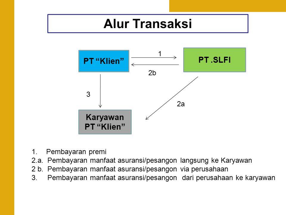 Alur Transaksi PT .SLFI PT Klien Karyawan PT Klien 1 2b 3 2a