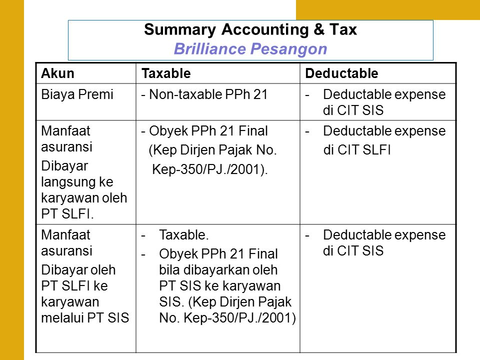 Summary Accounting & Tax Brilliance Pesangon