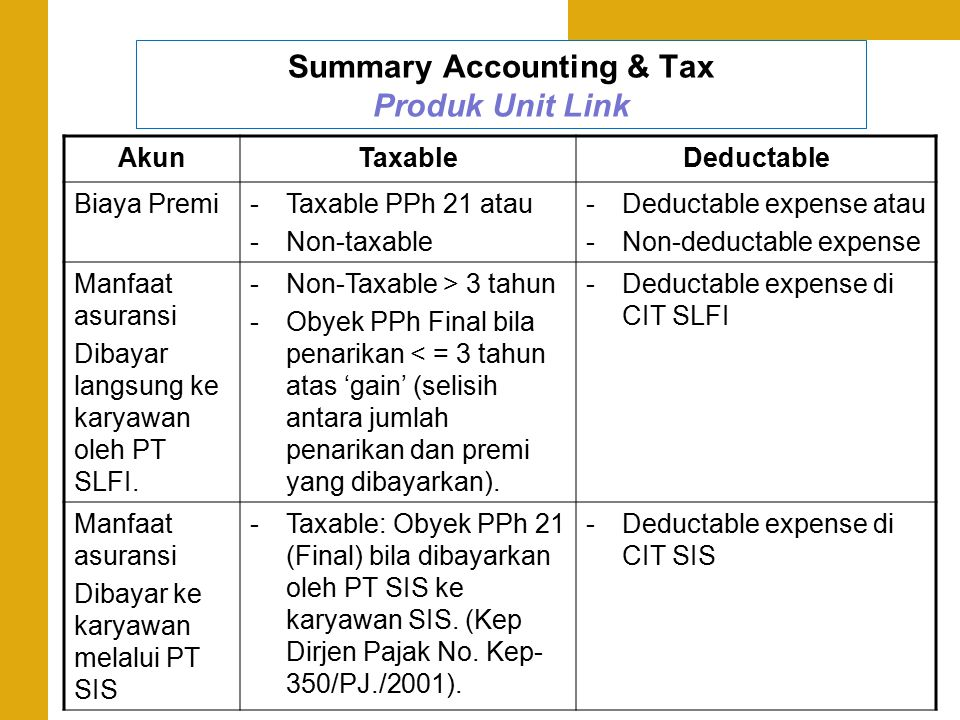 Summary Accounting & Tax Produk Unit Link
