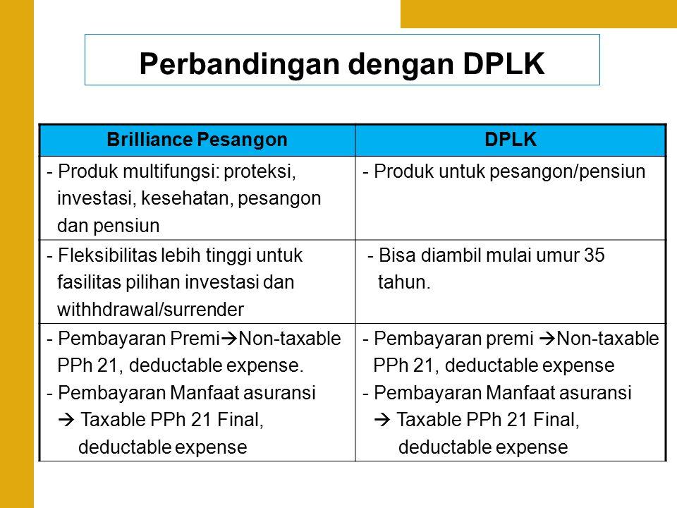 Perbandingan dengan DPLK