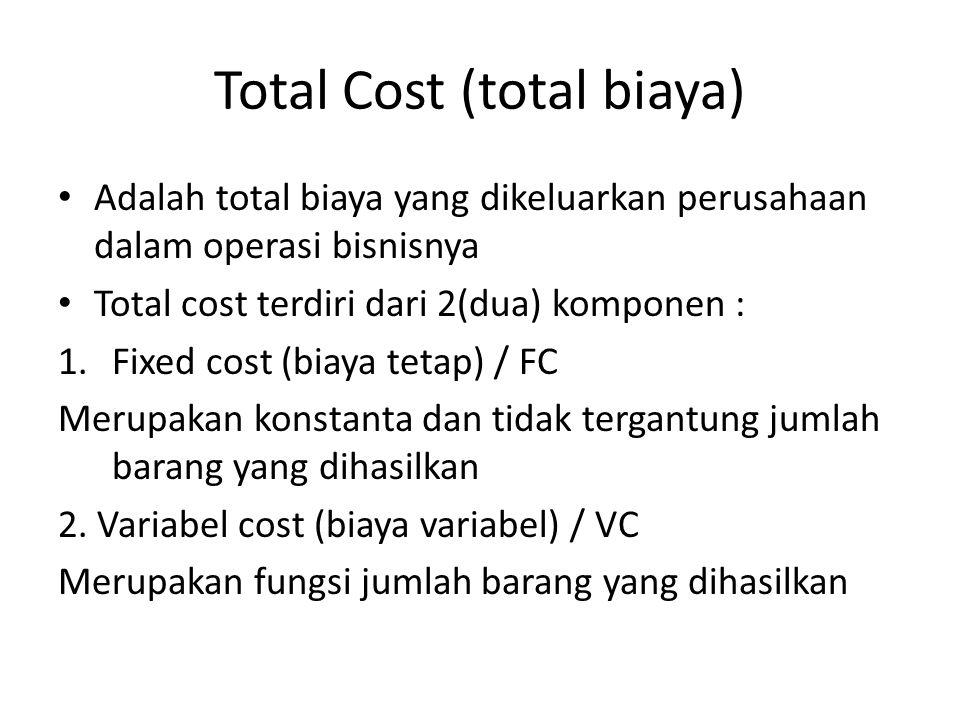 Total Cost (total biaya)