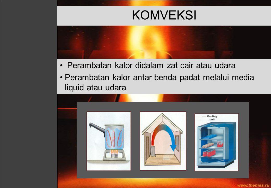 KOMVEKSI Perambatan kalor didalam zat cair atau udara