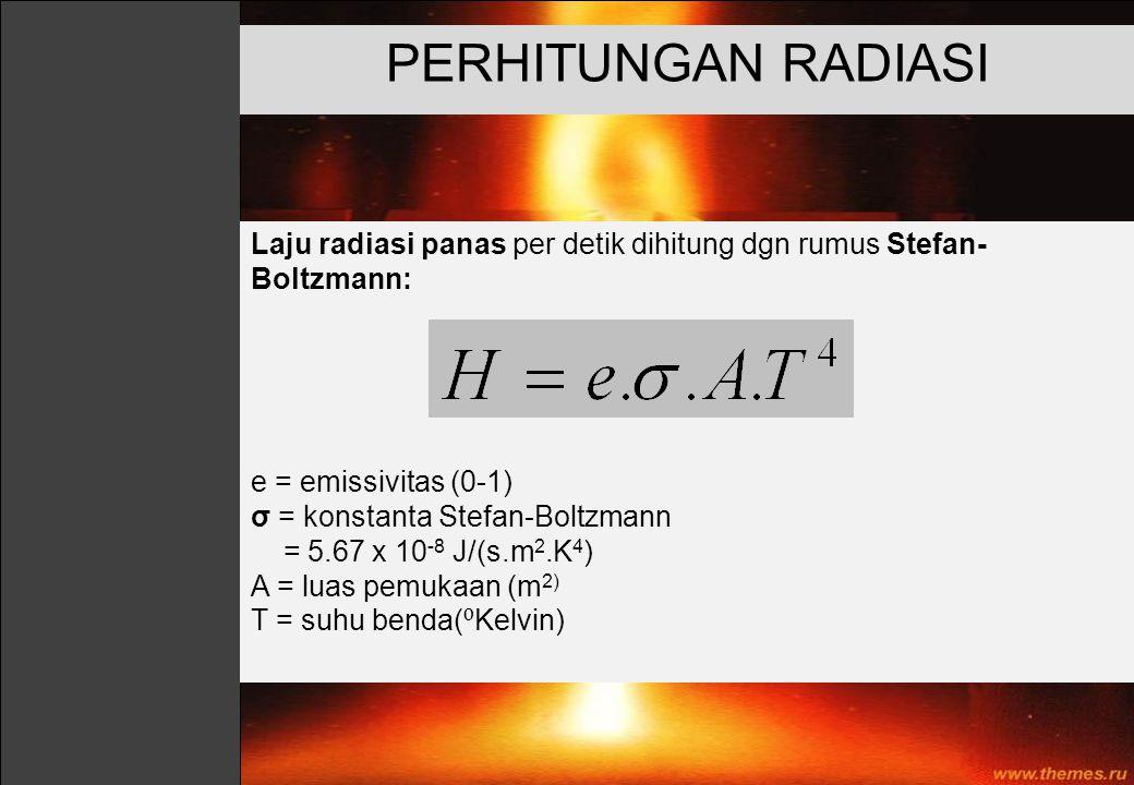 PERHITUNGAN RADIASI Laju radiasi panas per detik dihitung dgn rumus Stefan-Boltzmann: