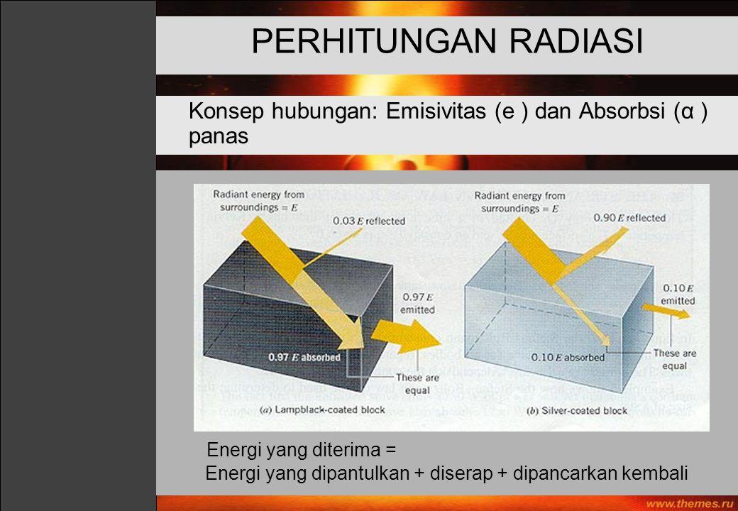 PERHITUNGAN RADIASI Konsep hubungan: Emisivitas (e ) dan Absorbsi (α ) panas. Energi yang diterima =