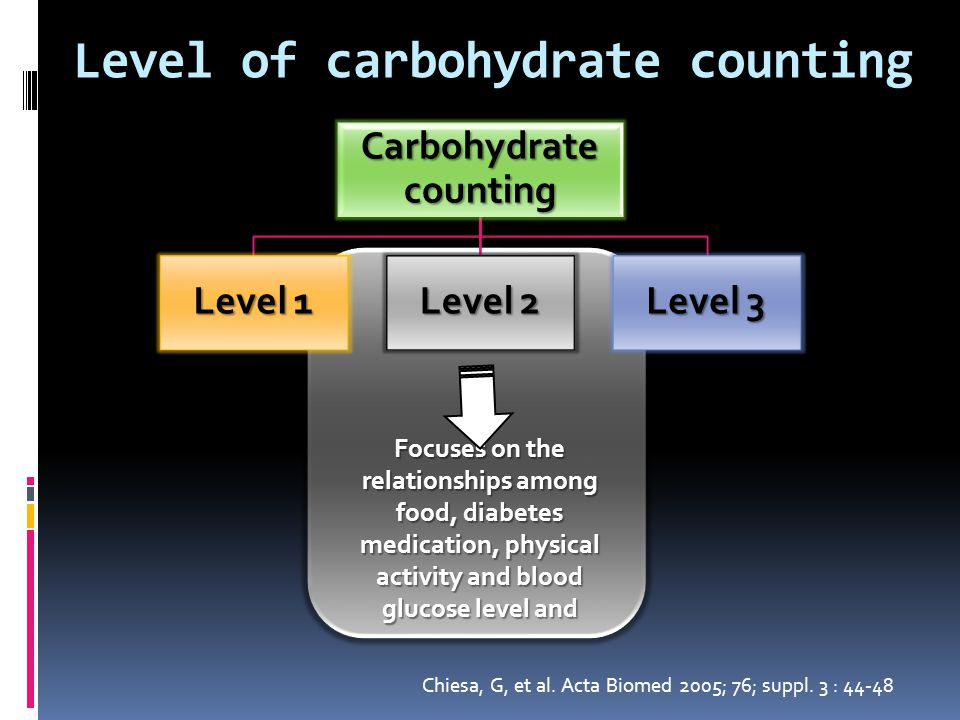 Level of carbohydrate counting