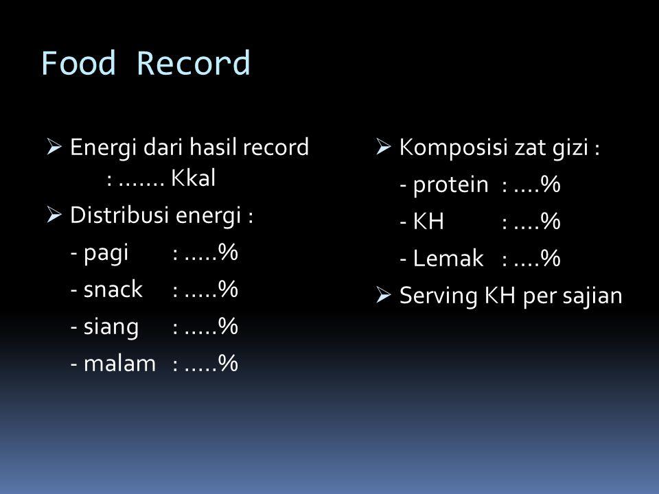 Food Record Energi dari hasil record : ....... Kkal