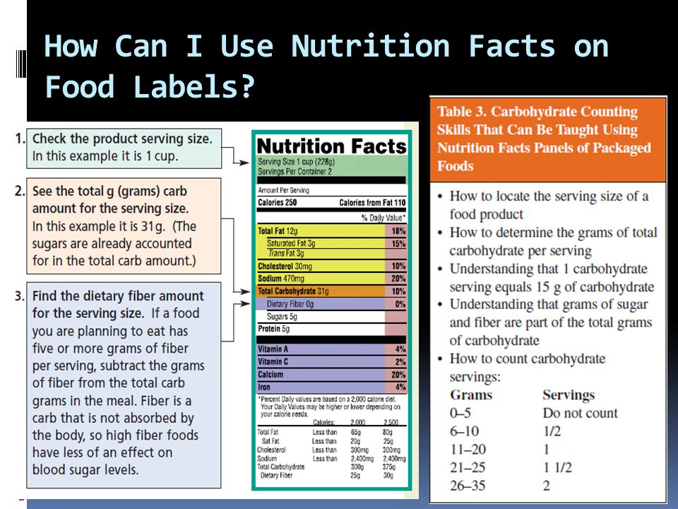 How Can I Use Nutrition Facts on Food Labels