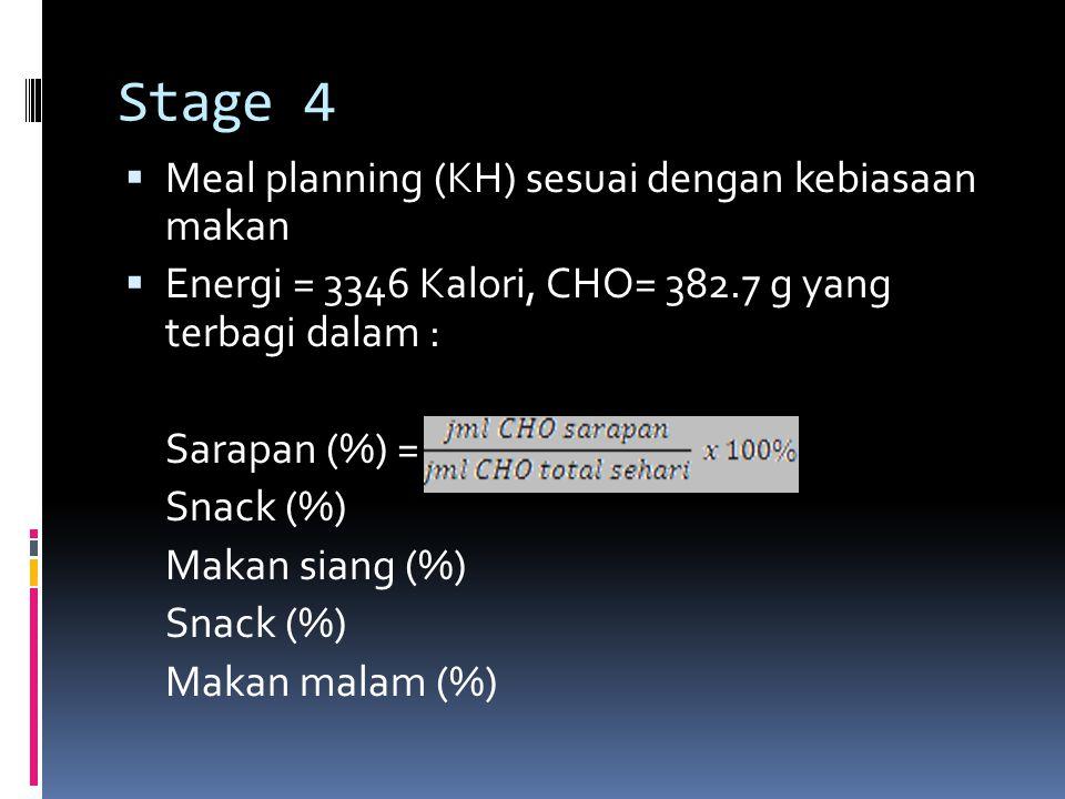 Stage 4 Meal planning (KH) sesuai dengan kebiasaan makan