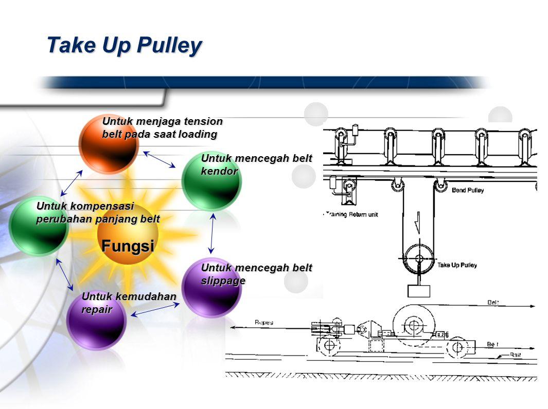 Take Up Pulley Fungsi Untuk menjaga tension belt pada saat loading