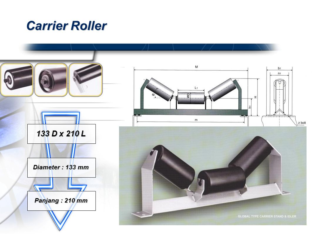 Carrier Roller 133 D x 210 L Diameter : 133 mm Panjang : 210 mm