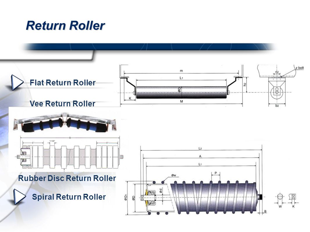 Return Roller Flat Return Roller Vee Return Roller