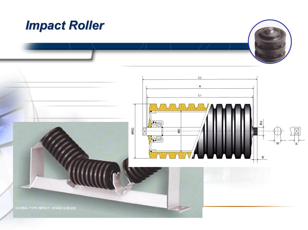 Impact Roller