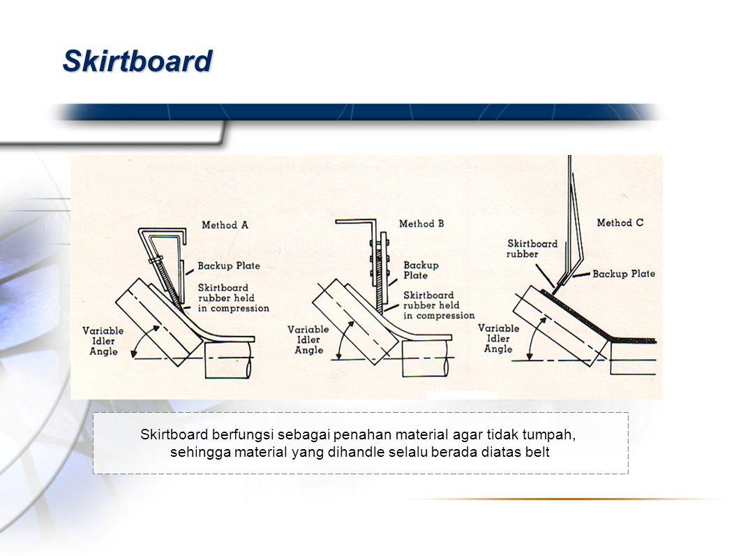 Skirtboard Skirtboard berfungsi sebagai penahan material agar tidak tumpah, sehingga material yang dihandle selalu berada diatas belt.