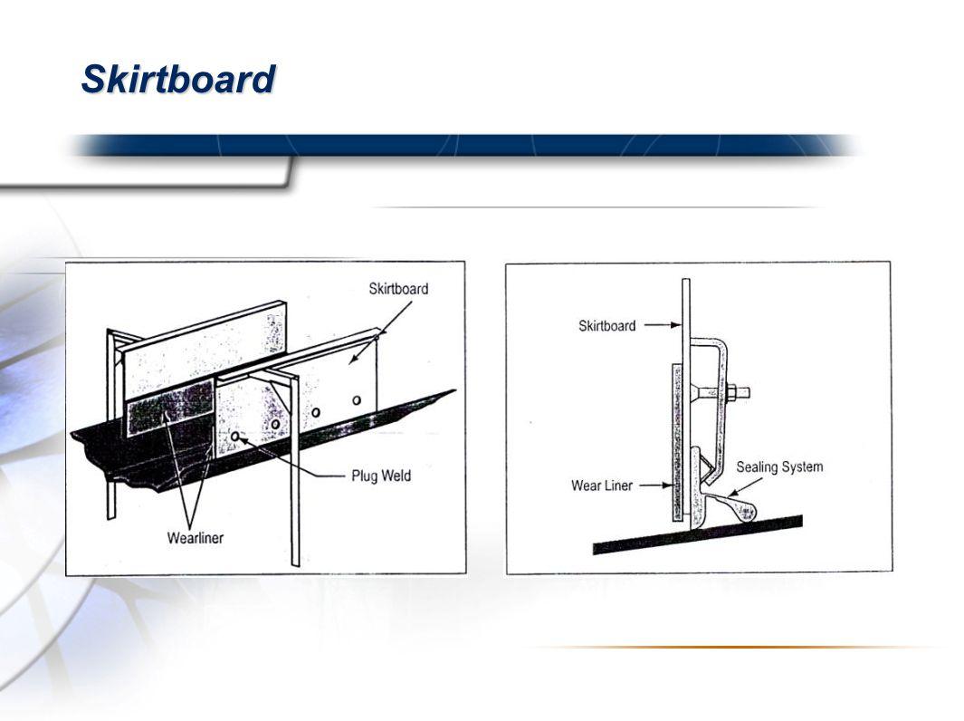 Skirtboard