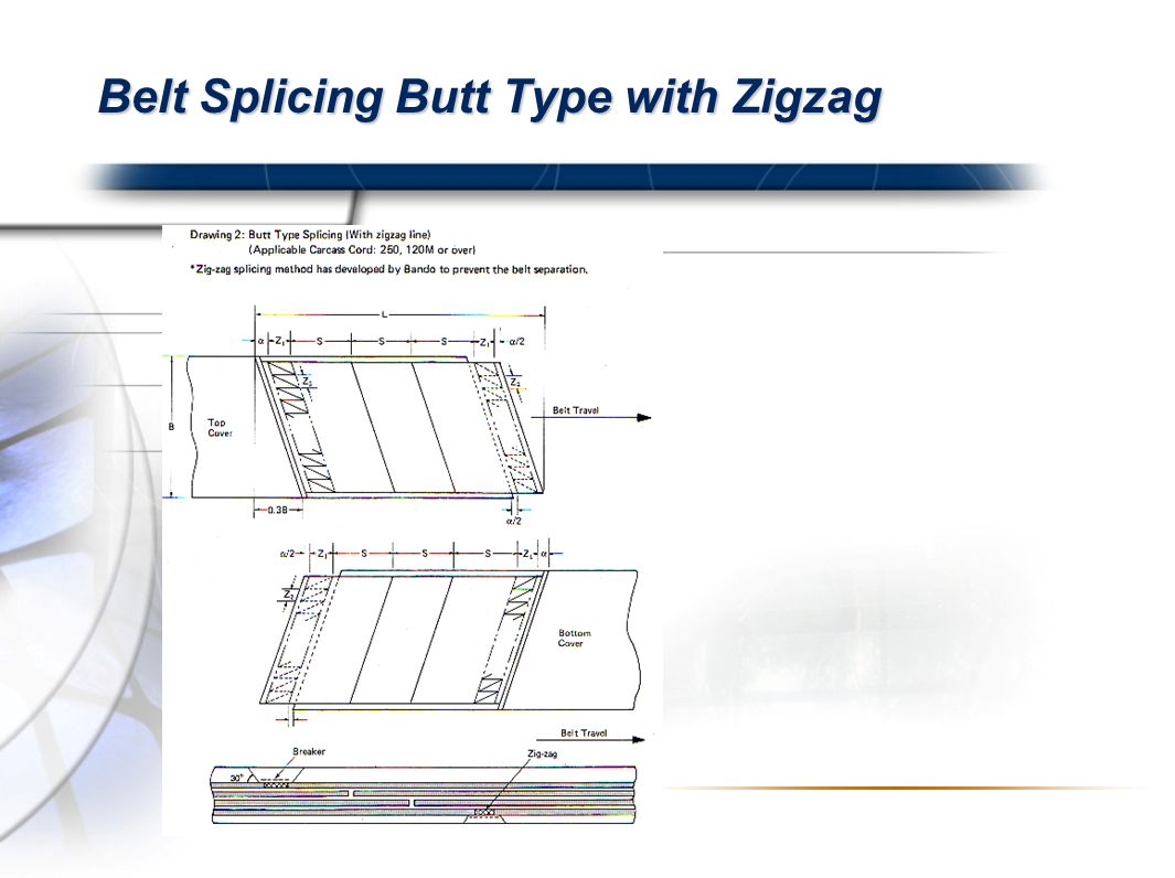 Belt Splicing Butt Type with Zigzag