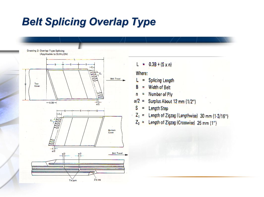 Belt Splicing Overlap Type