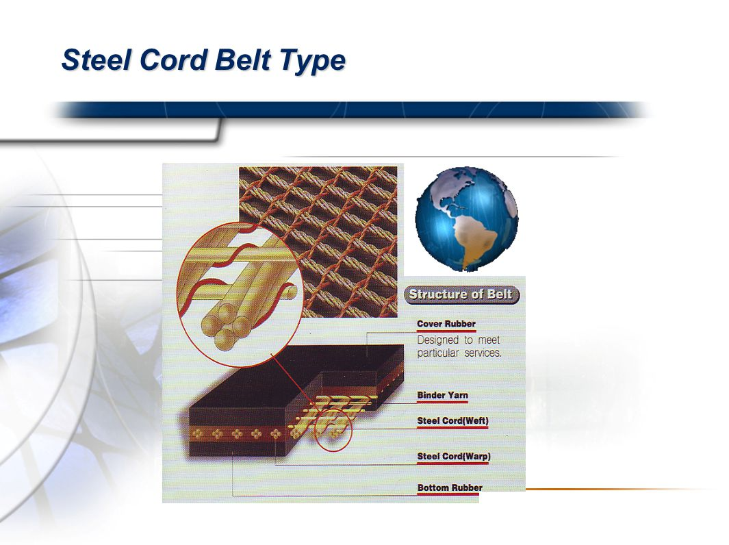 Steel Cord Belt Type