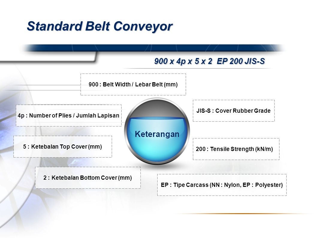 Standard Belt Conveyor