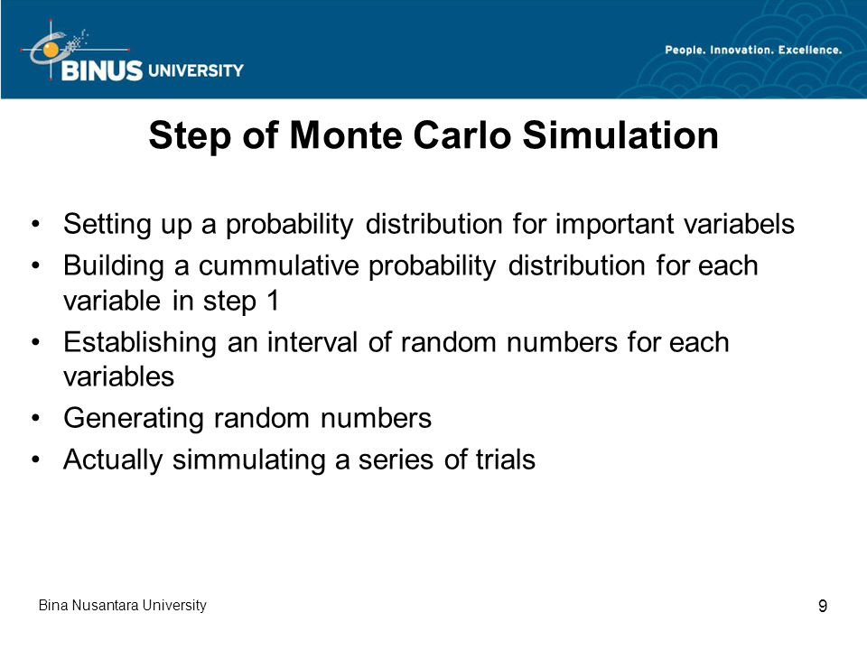 Step of Monte Carlo Simulation