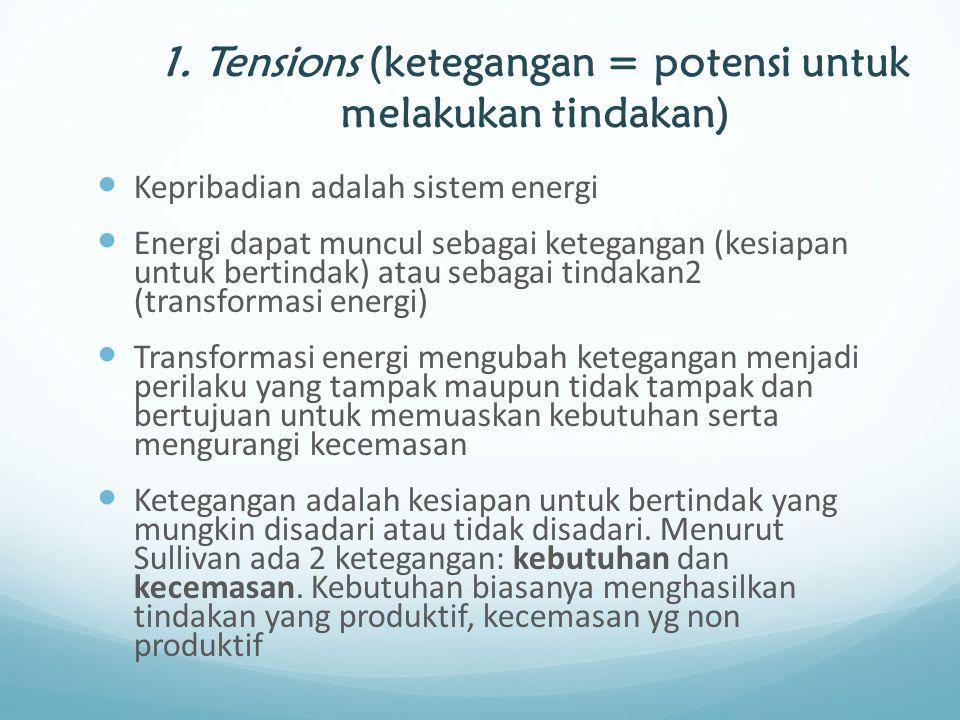 1. Tensions (ketegangan = potensi untuk melakukan tindakan)