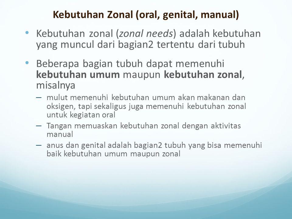 Kebutuhan Zonal (oral, genital, manual)