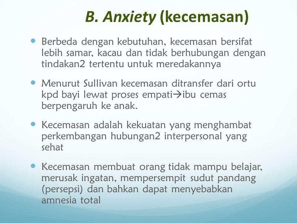 B. Anxiety (kecemasan)