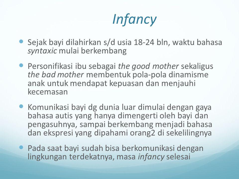 Infancy Sejak bayi dilahirkan s/d usia 18-24 bln, waktu bahasa syntaxic mulai berkembang.