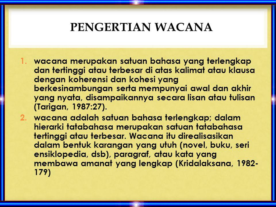 PENGERTIAN WACANA