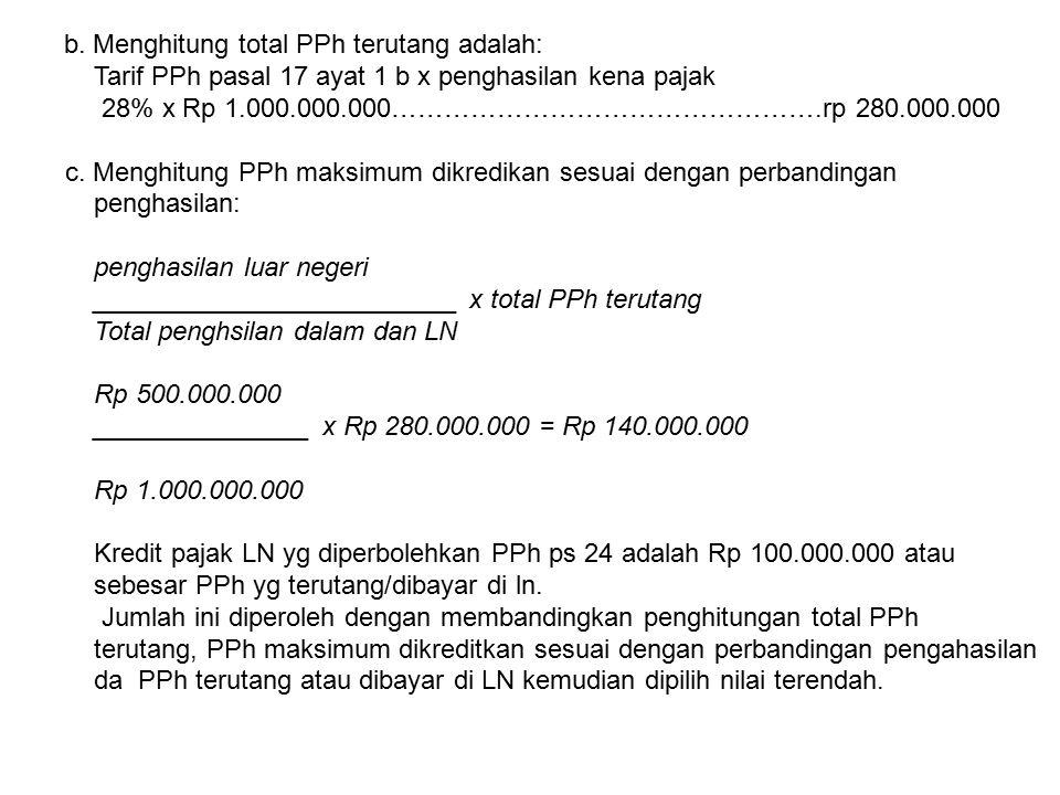 Tarif PPh pasal 17 ayat 1 b x penghasilan kena pajak