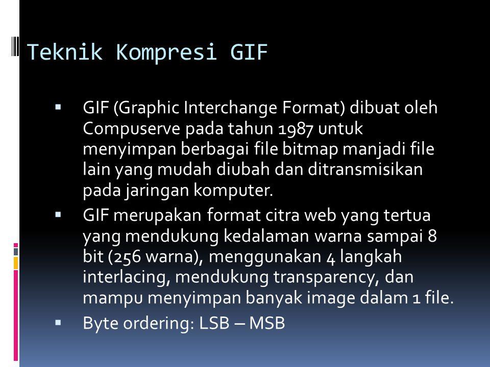 Teknik Kompresi GIF