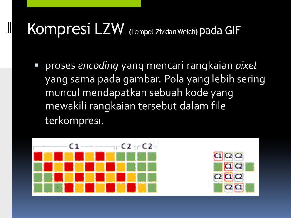 Kompresi LZW (Lempel-Ziv dan Welch) pada GIF