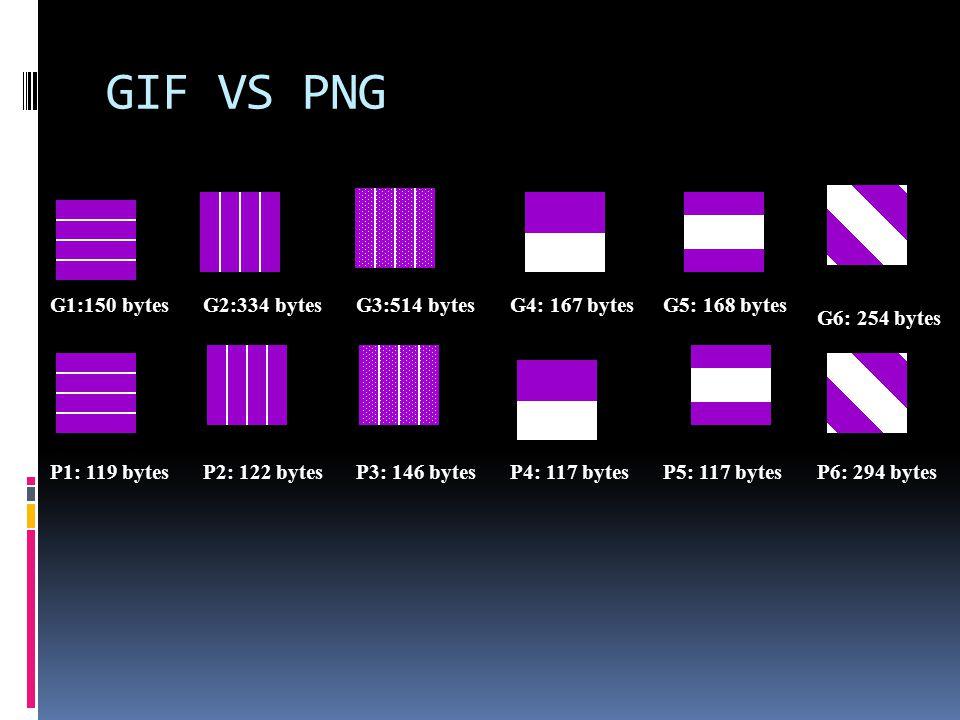 GIF VS PNG G1:150 bytes G2:334 bytes G3:514 bytes G4: 167 bytes