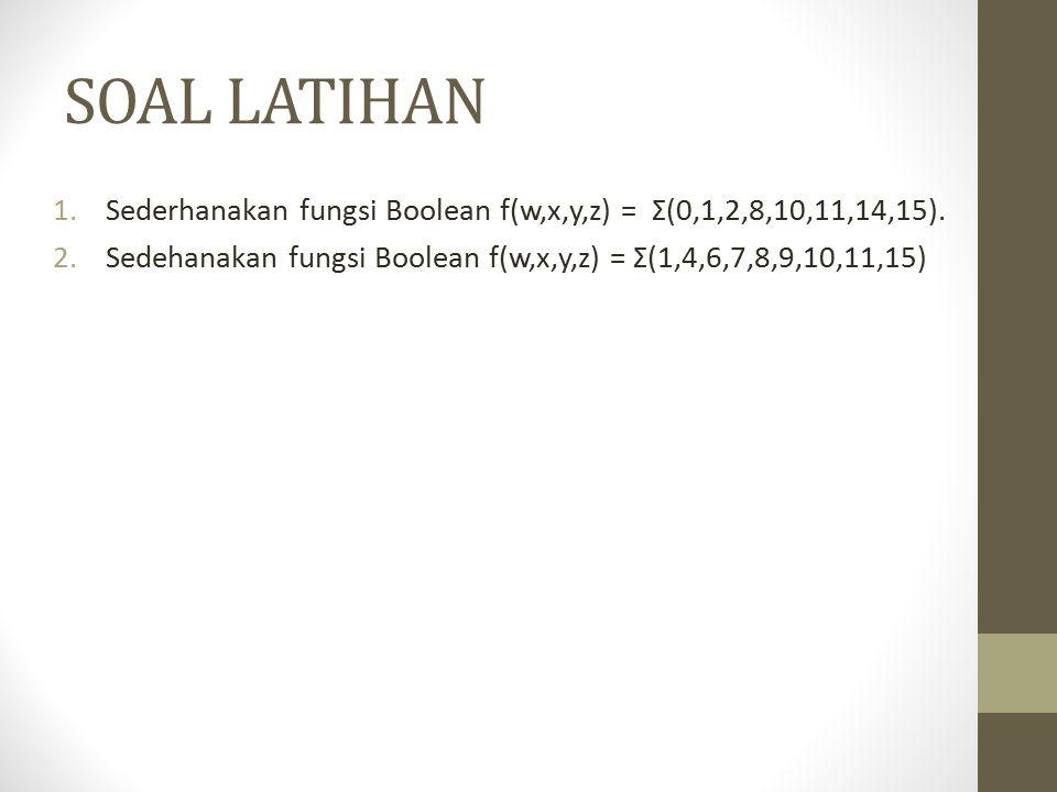 SOAL LATIHAN Sederhanakan fungsi Boolean f(w,x,y,z) = Σ(0,1,2,8,10,11,14,15).