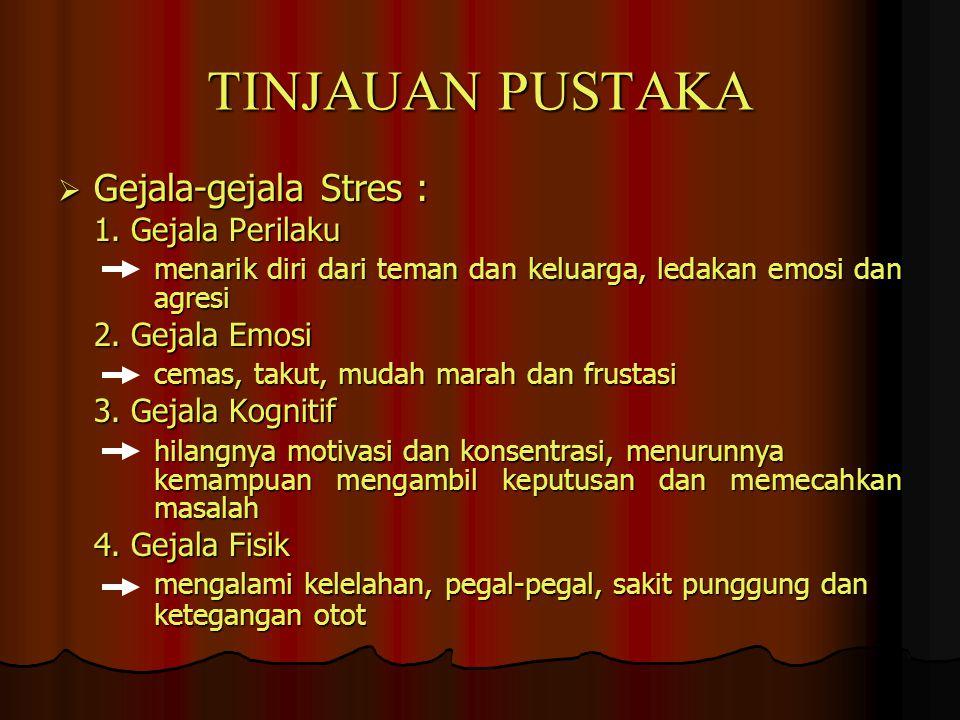 TINJAUAN PUSTAKA Gejala-gejala Stres : 1. Gejala Perilaku