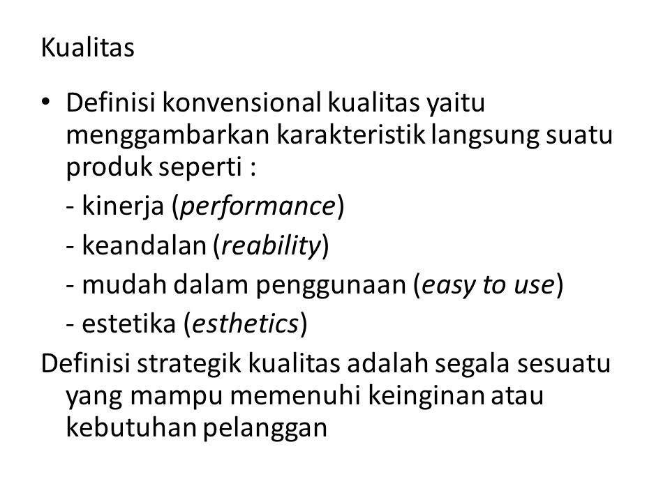 Kualitas Definisi konvensional kualitas yaitu menggambarkan karakteristik langsung suatu produk seperti :