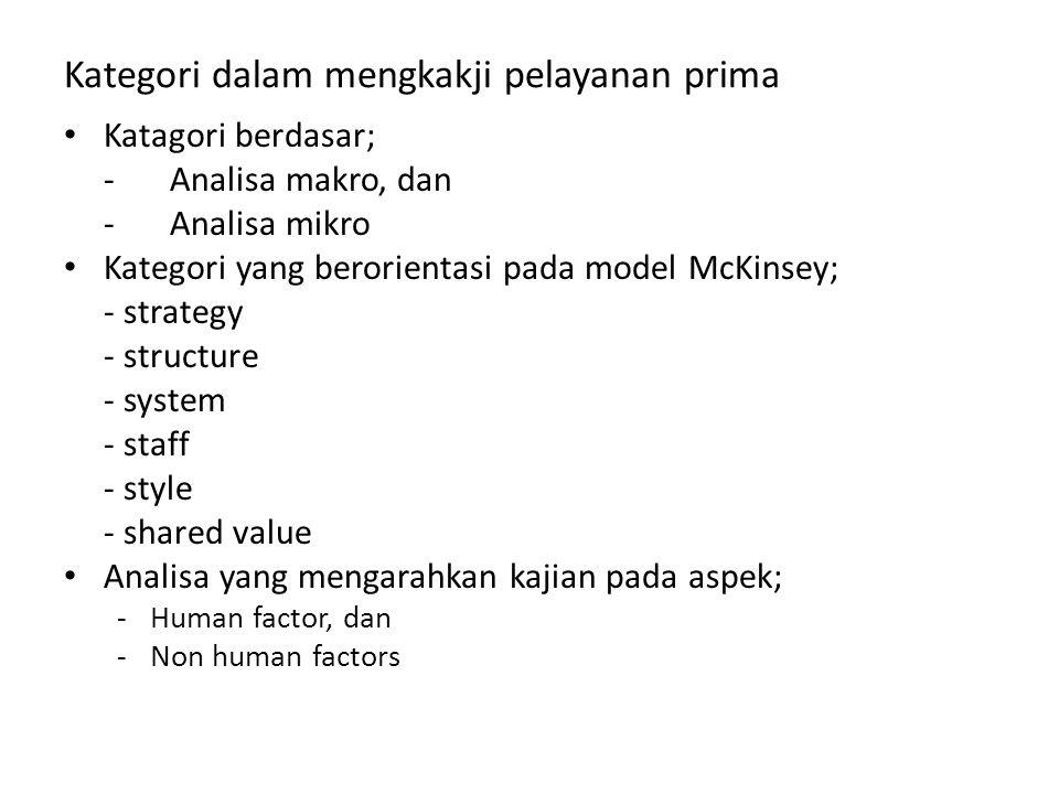 Kategori dalam mengkakji pelayanan prima