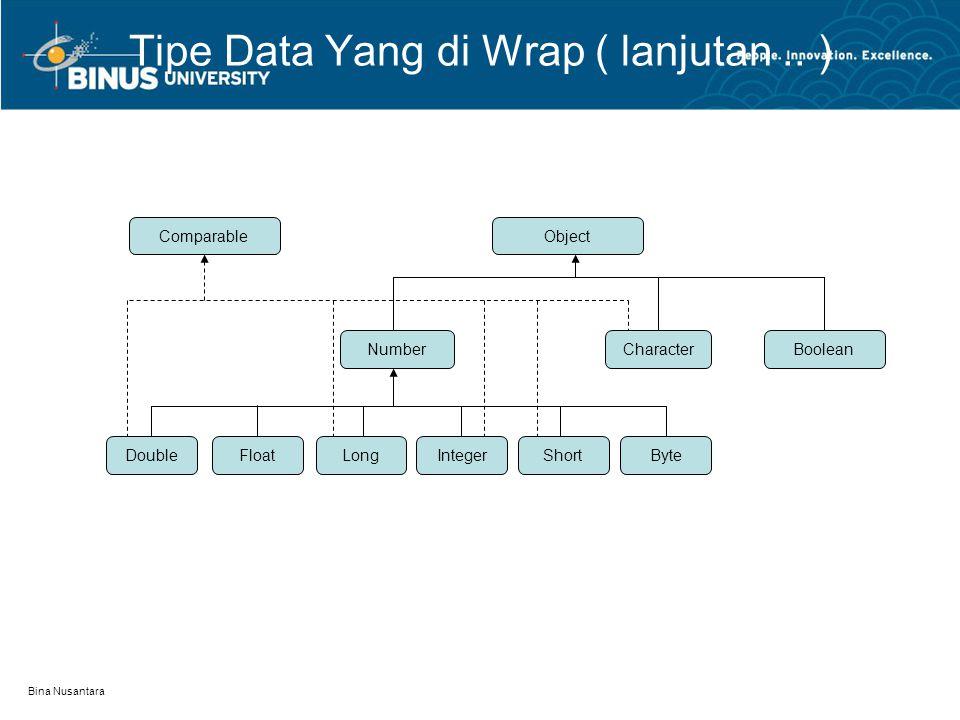 Tipe Data Yang di Wrap ( lanjutan .. )