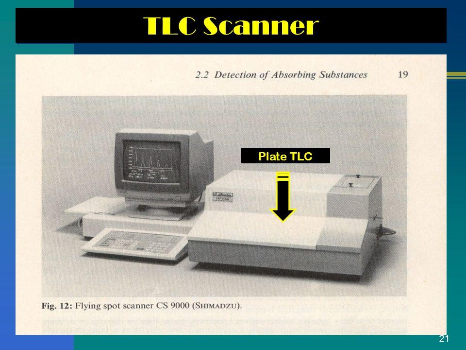 TLC Scanner Plate TLC