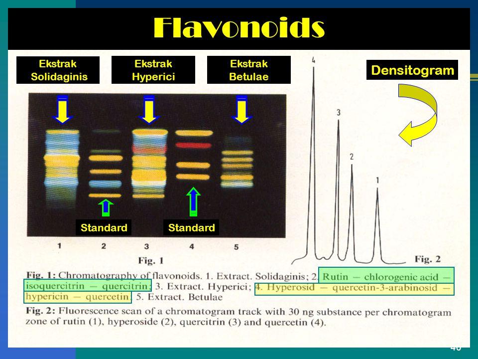 Flavonoids Densitogram Ekstrak Solidaginis Ekstrak Hyperici Ekstrak