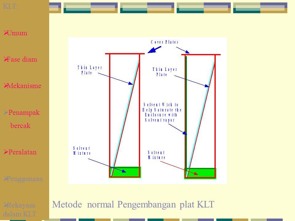 Metode normal Pengembangan plat KLT