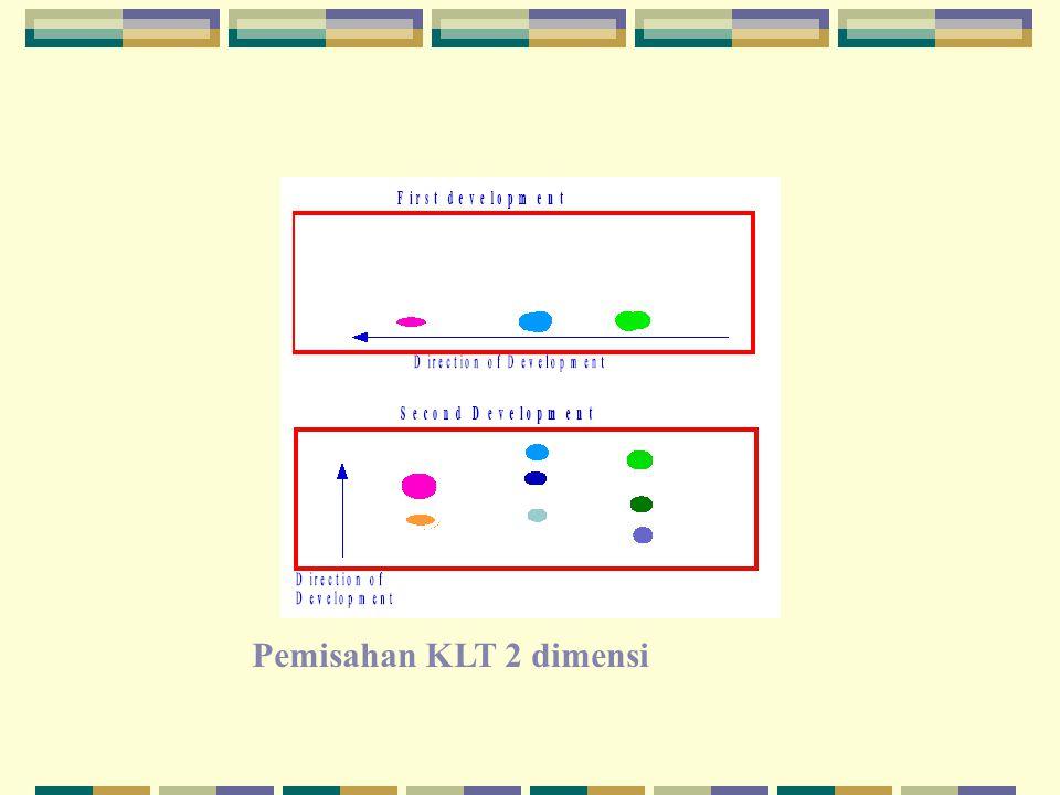 Pemisahan KLT 2 dimensi