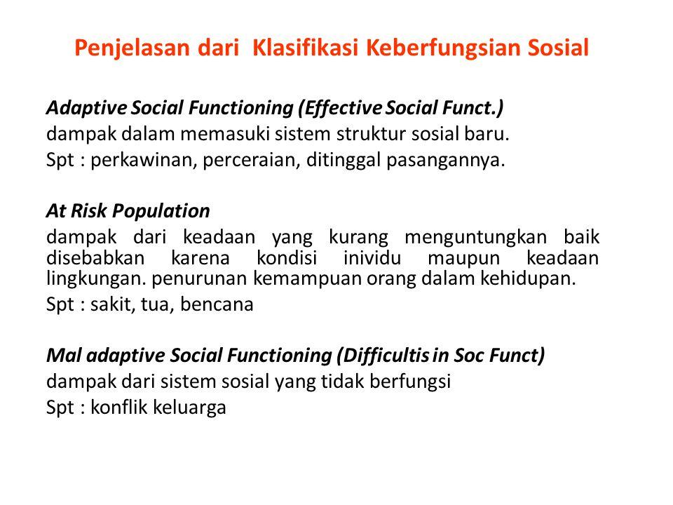 Penjelasan dari Klasifikasi Keberfungsian Sosial