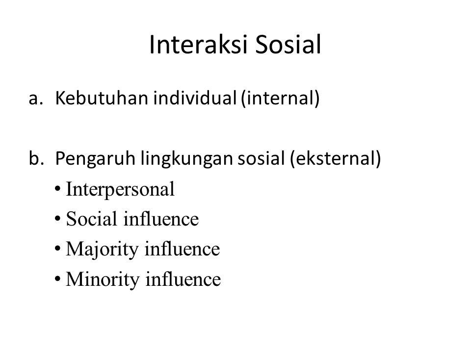 Interaksi Sosial Kebutuhan individual (internal)