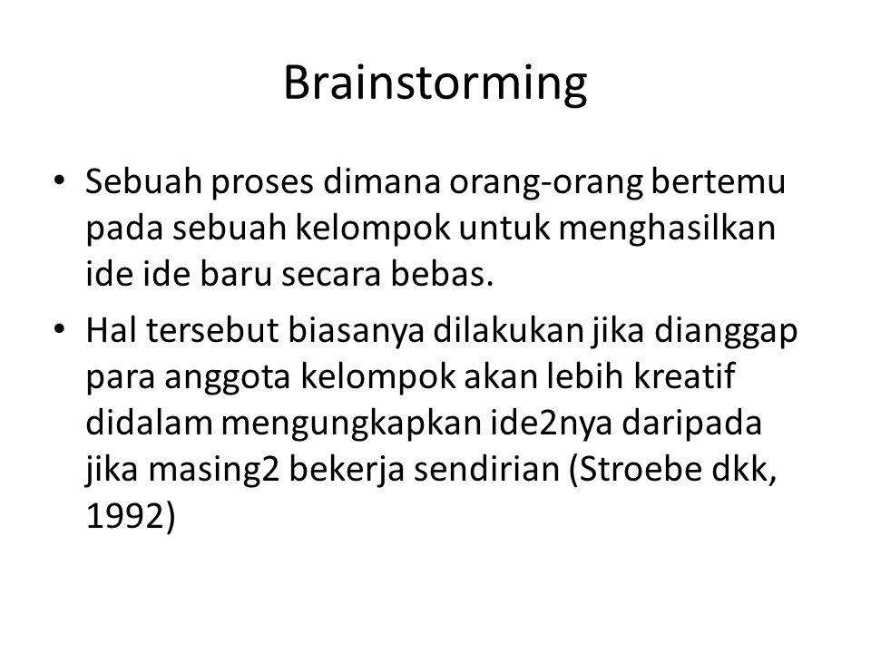 Brainstorming Sebuah proses dimana orang-orang bertemu pada sebuah kelompok untuk menghasilkan ide ide baru secara bebas.
