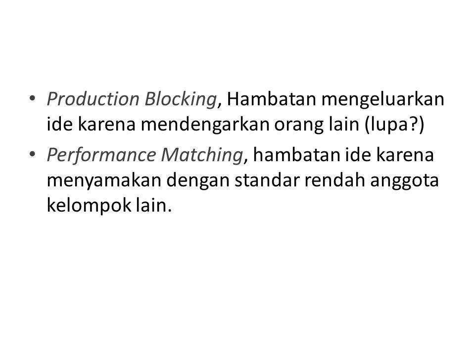 Production Blocking, Hambatan mengeluarkan ide karena mendengarkan orang lain (lupa )