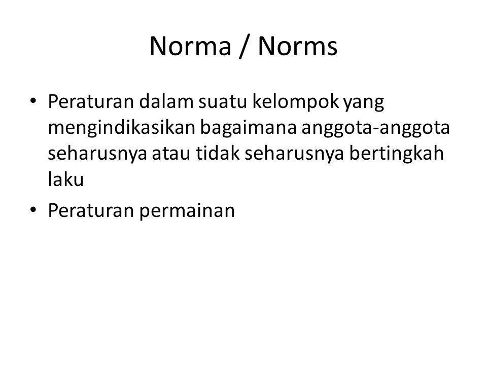 Norma / Norms Peraturan dalam suatu kelompok yang mengindikasikan bagaimana anggota-anggota seharusnya atau tidak seharusnya bertingkah laku.