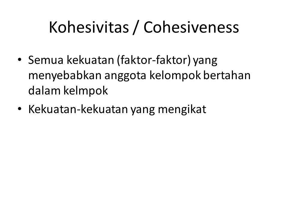 Kohesivitas / Cohesiveness
