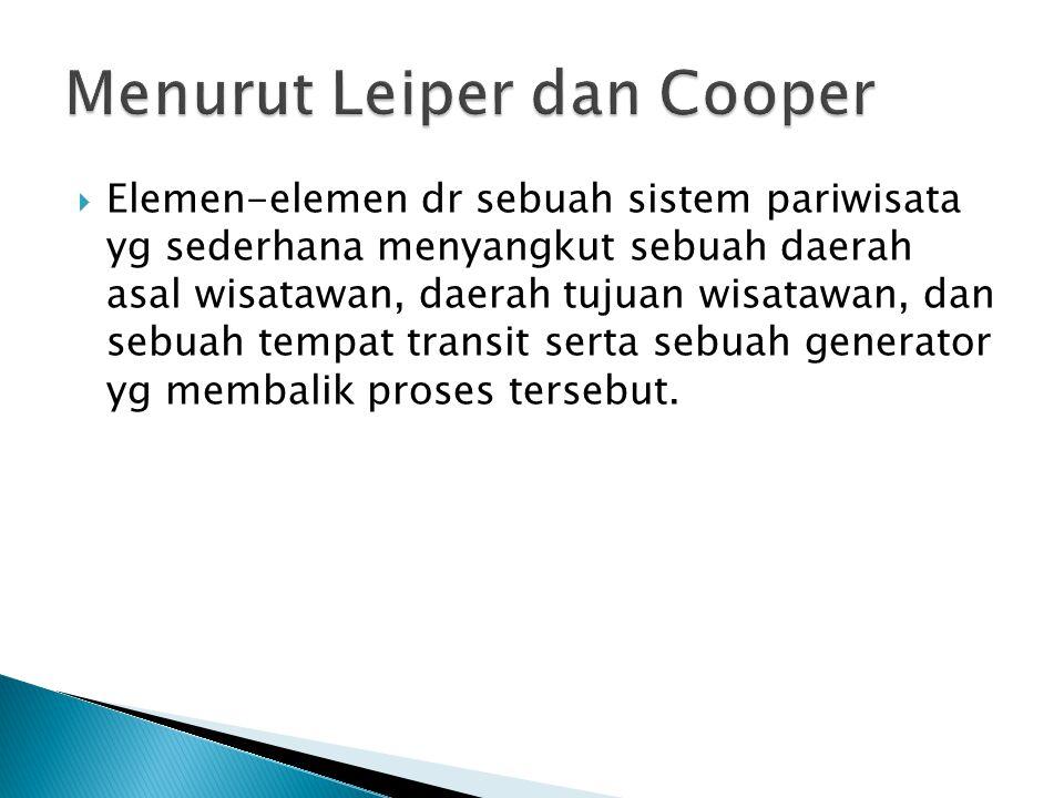 Menurut Leiper dan Cooper