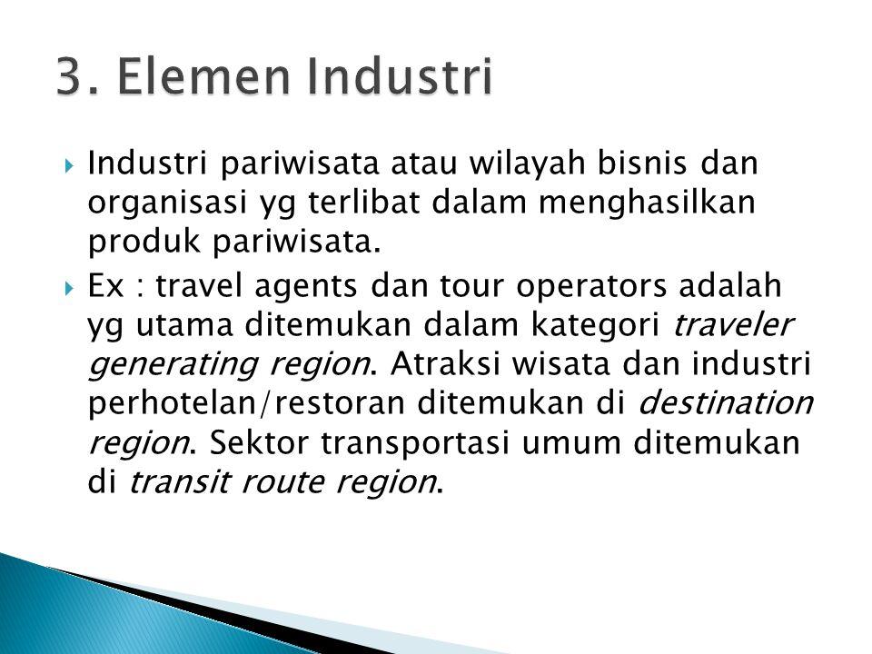 3. Elemen Industri Industri pariwisata atau wilayah bisnis dan organisasi yg terlibat dalam menghasilkan produk pariwisata.