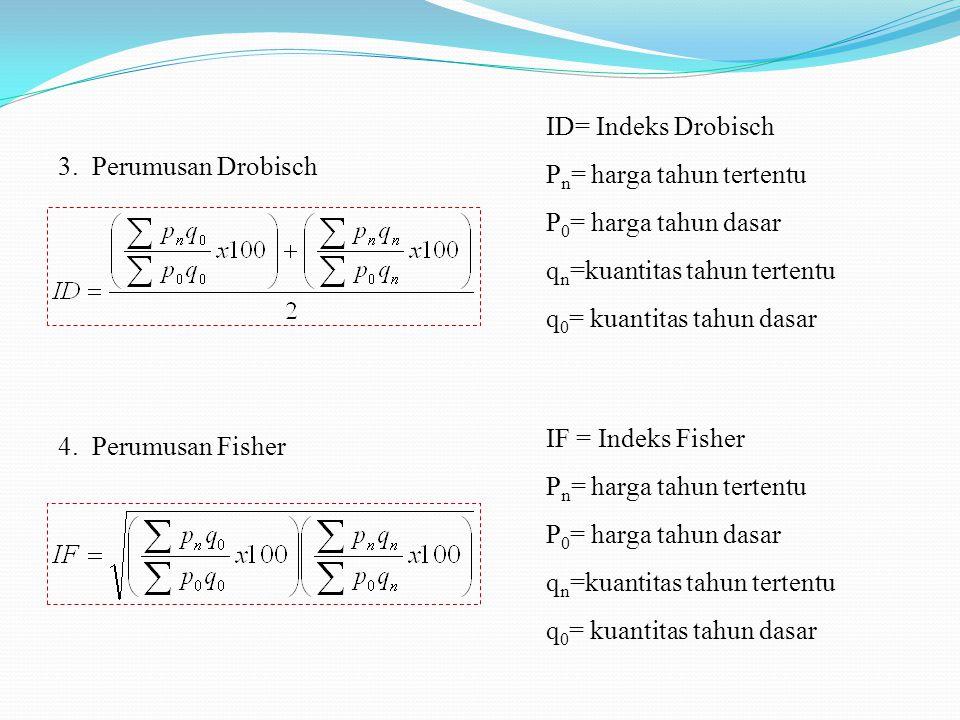 ID= Indeks Drobisch Pn= harga tahun tertentu. P0= harga tahun dasar. qn=kuantitas tahun tertentu.